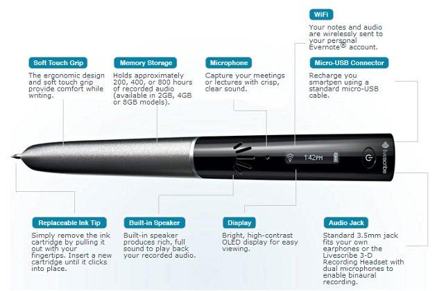 Livescribe Sky Wi-Fi Smartpen (2)