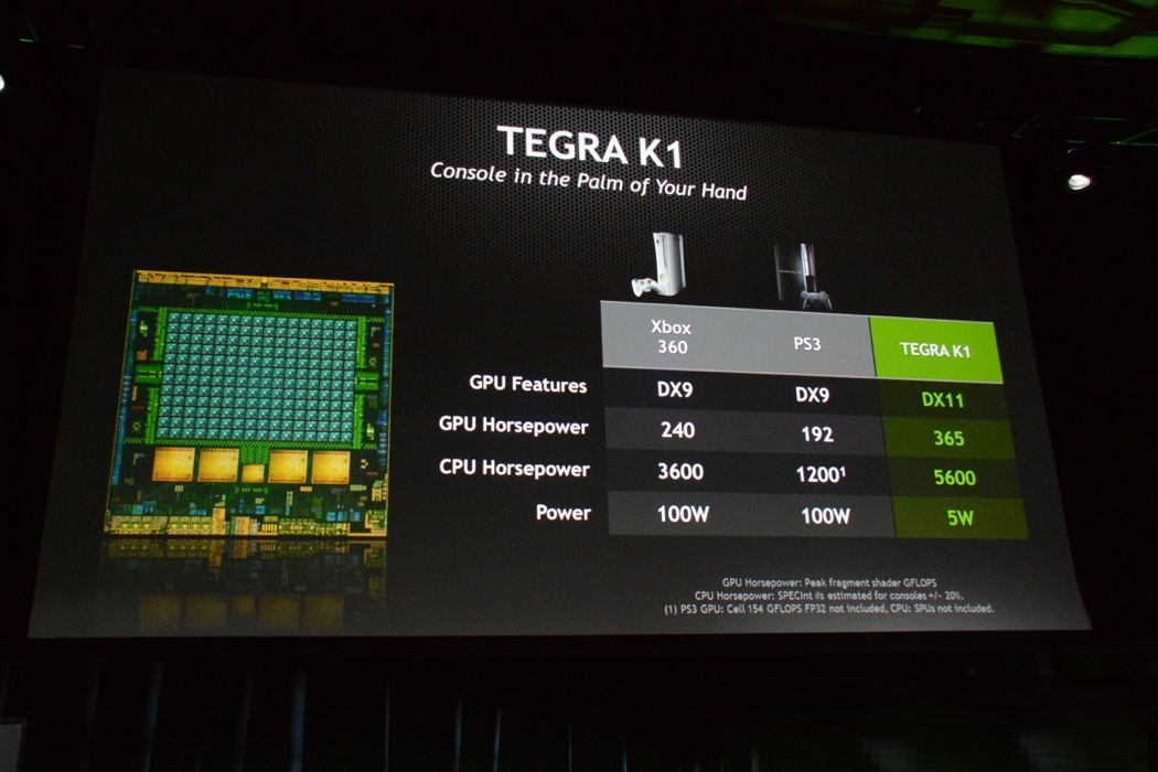 Nvidias Tegra K1 with 192 Cores (1)