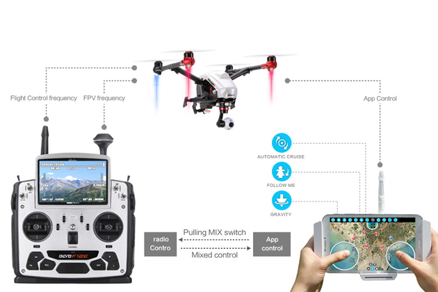 Walkera Voyager 3 for Perfect Aerial Photography (5)