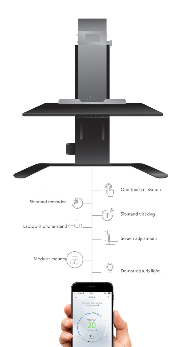 Aspirus Worlds First Smart Standing Workstation (3)