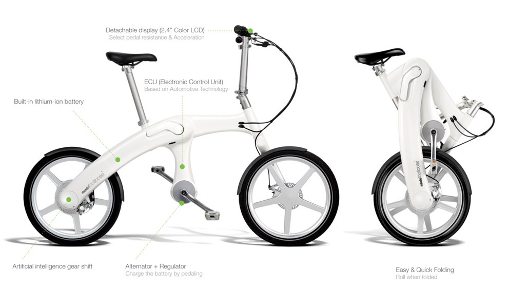 Mando Footless Folding Electric Bike (3)