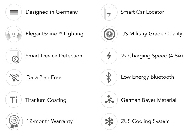 ZUS - The Truly Smart Car Charger & Car Locator (3)