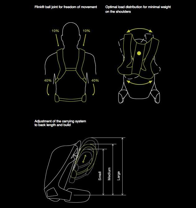 Ergon BC2 Breathable Trekking Backpack (3)